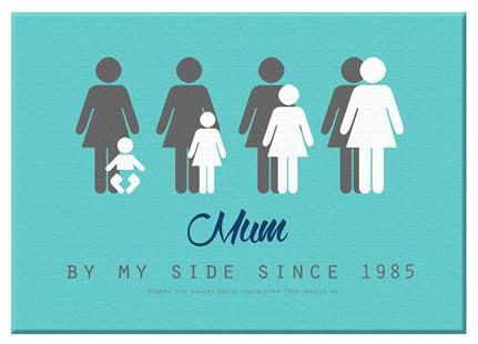 findmeagift-mum